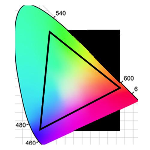 https://www.magnetic3d.com/wp-content/uploads/2020/07/Desktop_ColorGamut.png
