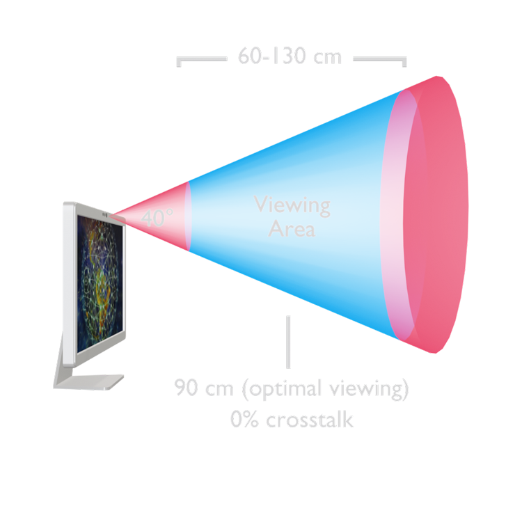 https://www.magnetic3d.com/wp-content/uploads/2020/07/Desktop_DiagramSide_T-1.png
